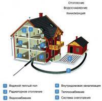 Система Умный дом в Твери
